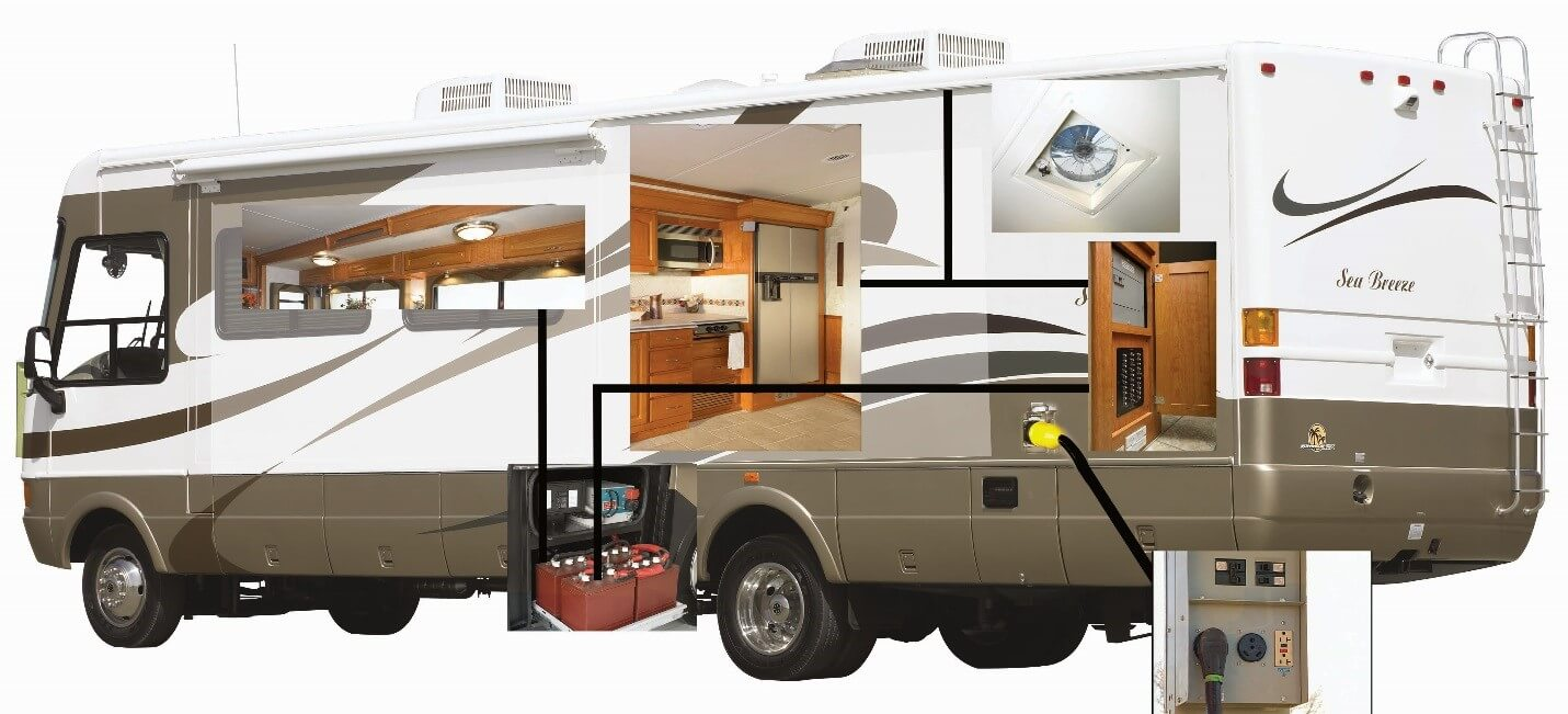 Large RV with 50 Amp / 240 Volt Electrical Wiring