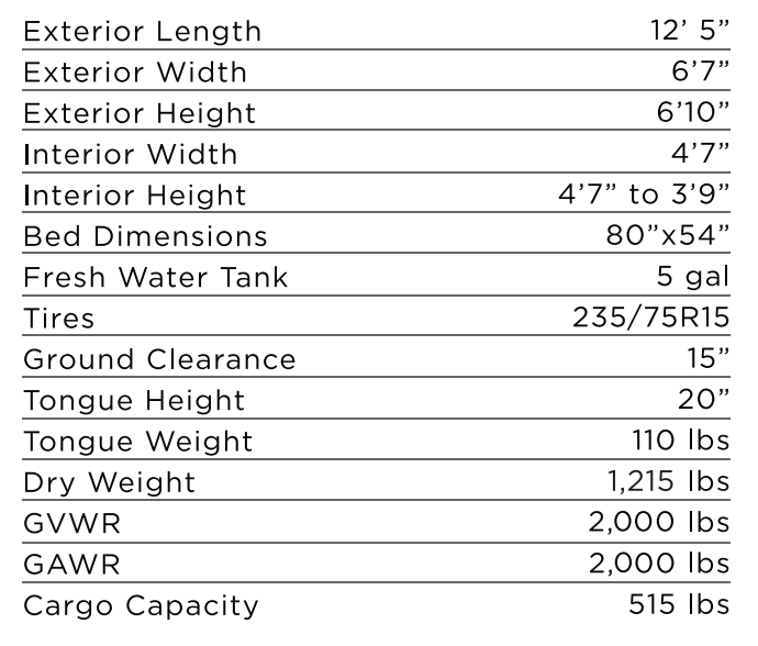 Specifications for Tiger Moth travel trailer including dimensions