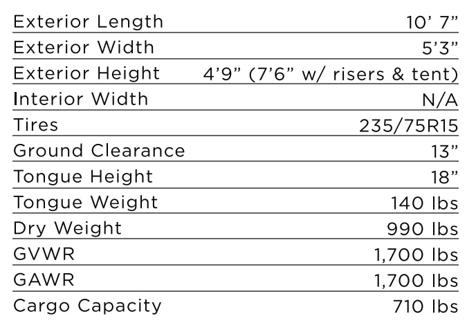 Specifications for woolly bear trailer including dimensions