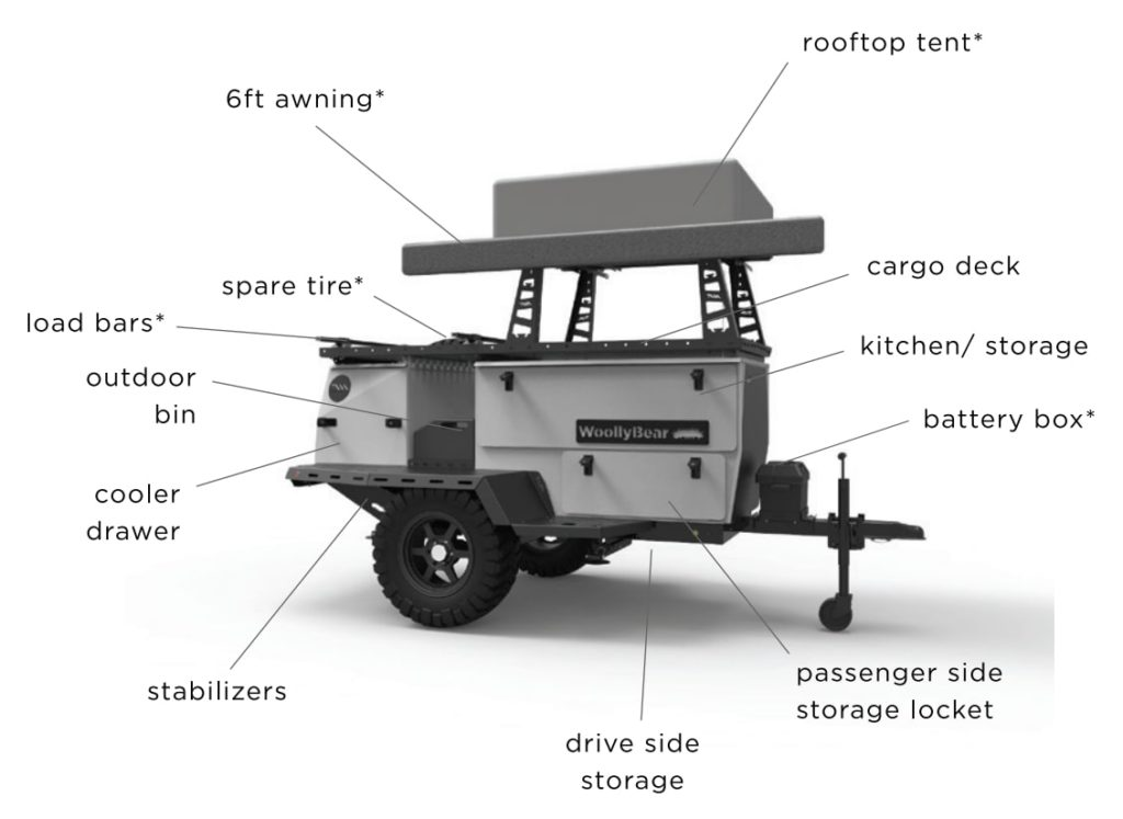 Diagram of woolly bear travel trailer with features