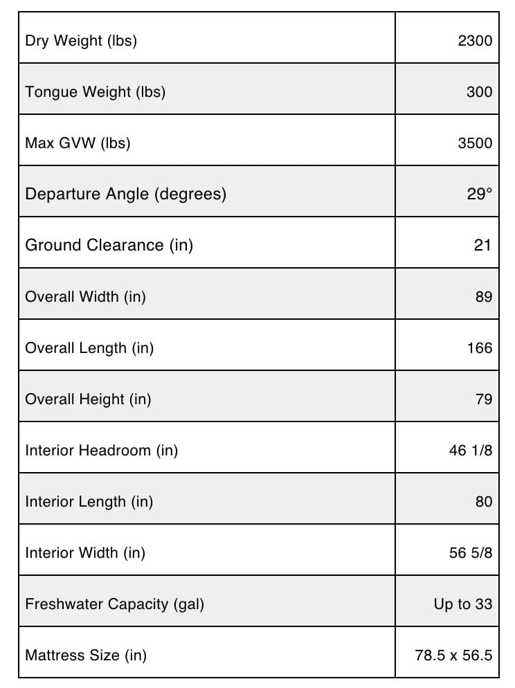 Pando Spec list with dimensions