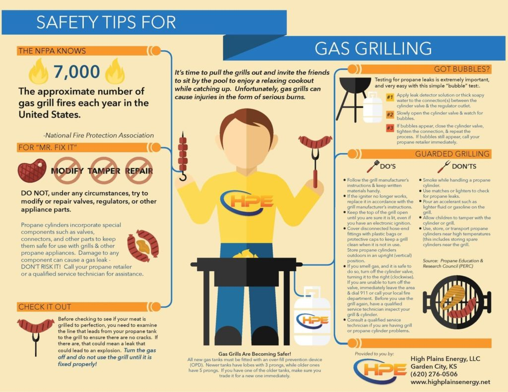 Safety Tips for Gas Grilling