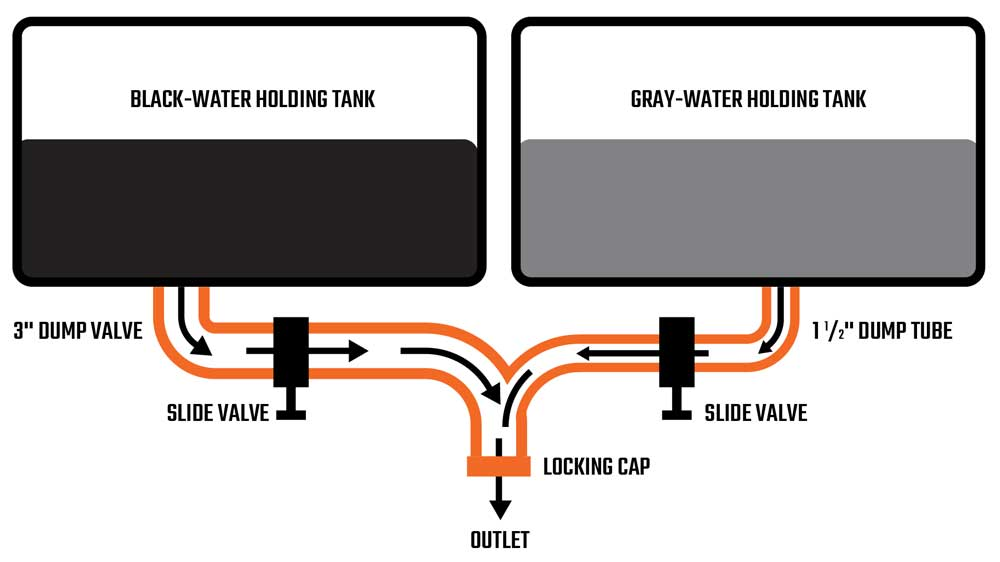 Wastewater holding tank pipe graphic
